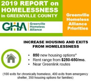 Increasing housing and exits from homelessness cornerstone of Report on Homelessness in Greenville County